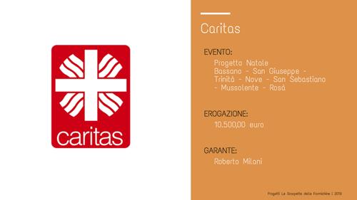 Caritas_Le scarpette delle Formichine