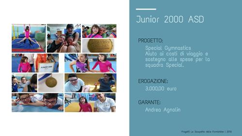 Junior 2000_Le scarpette delle Formichine